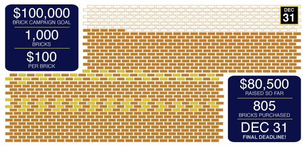 Brick count