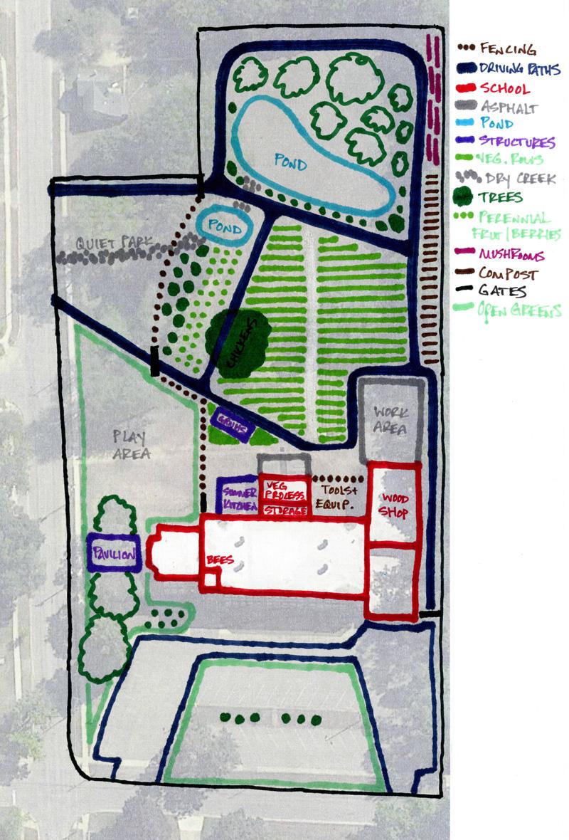 Huss plan (draft)